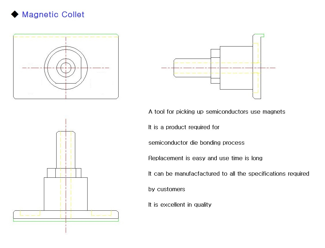 Magnetic Collet
