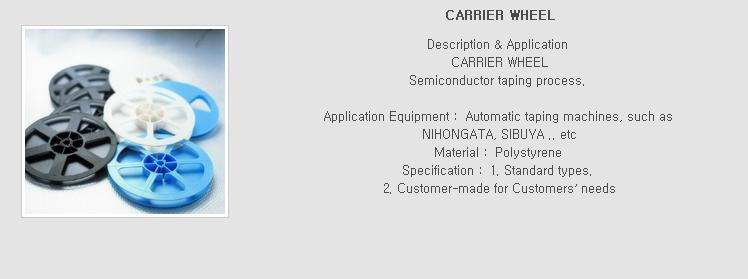 Carrier Wheel